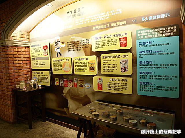 【宜蘭】亞典蛋糕密碼館 適合全家同遊的免費吃到飽觀光工廠 - nurseilife.cc