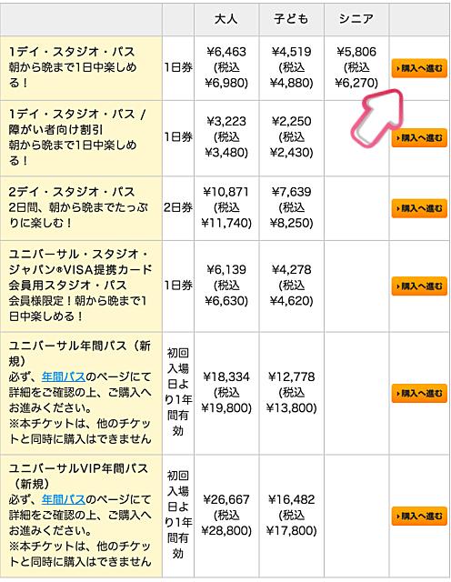 大阪環球影城門票及快速通關券 哈利波特魔法世界入場攻略 - nurseilife.cc