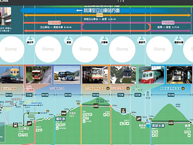 立山黑部交通很麻煩?免費工具教你如何安排行程及規劃旅行時間 - nurseilife.cc