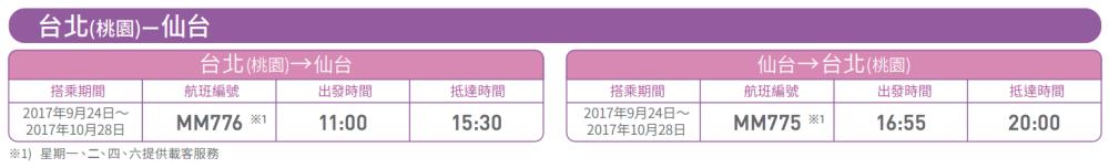 樂桃直飛仙台|牛舌、牡蠣、松島日本三景一日生活圈 - nurseilife.cc