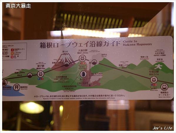 【箱根】到大涌谷尋找延長壽命的妙方 - nurseilife.cc